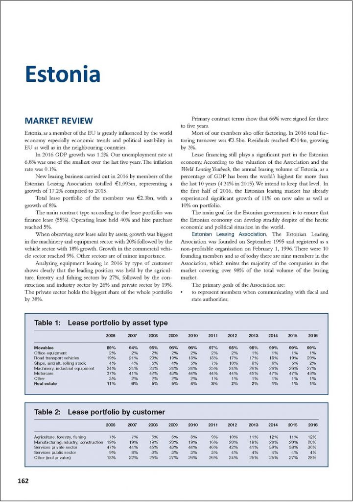Estonia Leasing Review