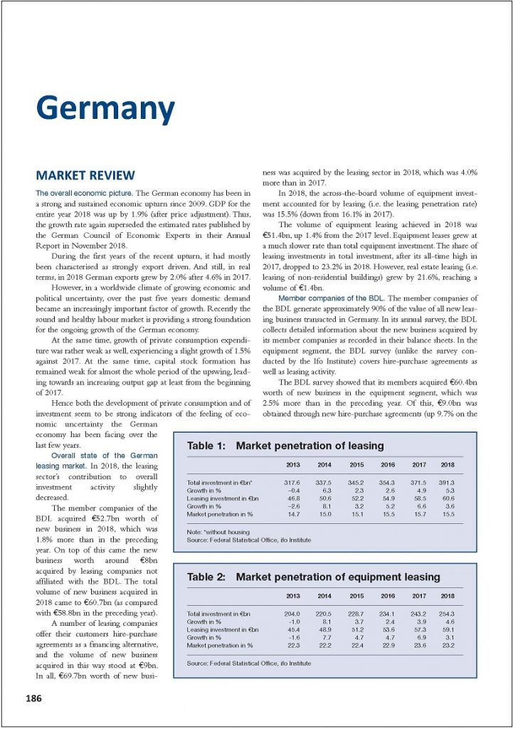 Germany Leasing Review