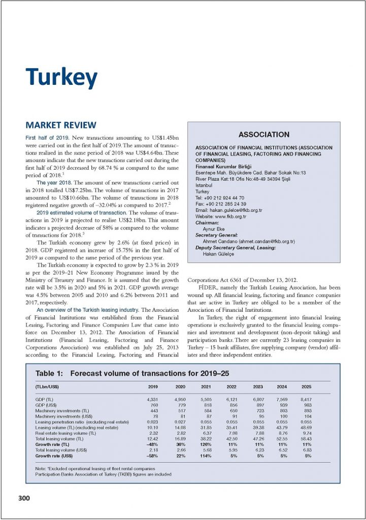 Turkey Leasing Review