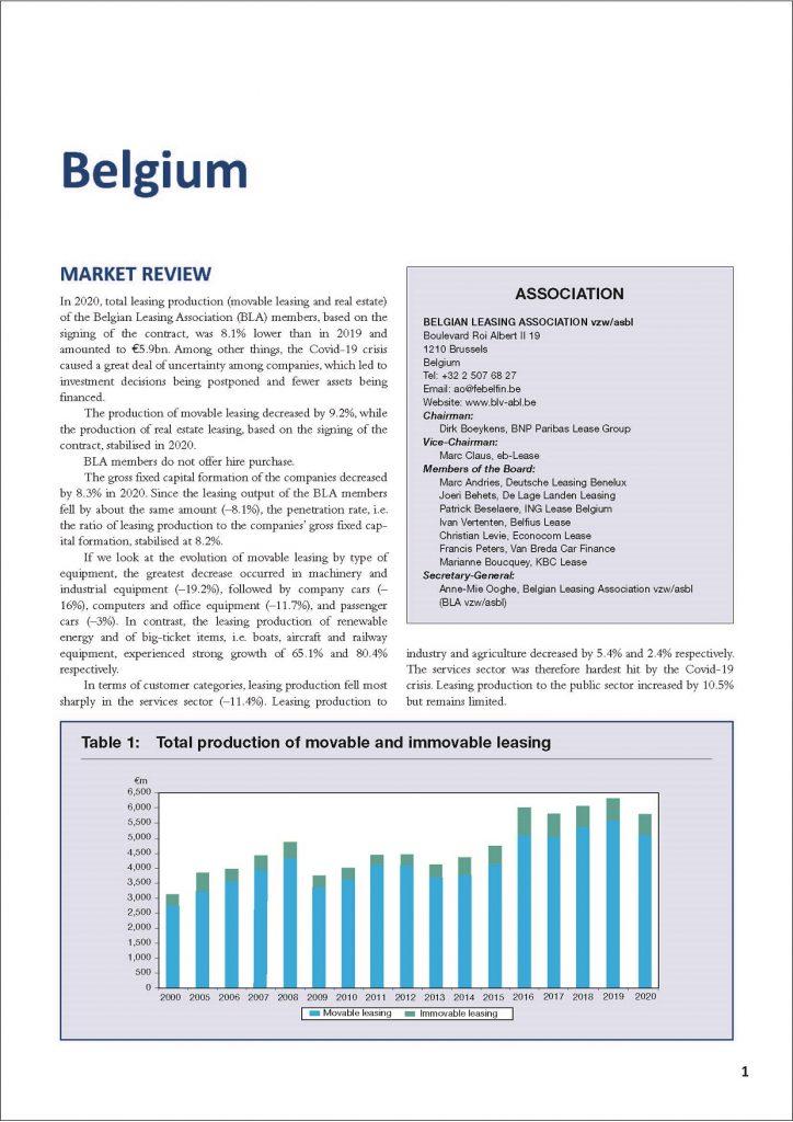 Belgium Leasing Review